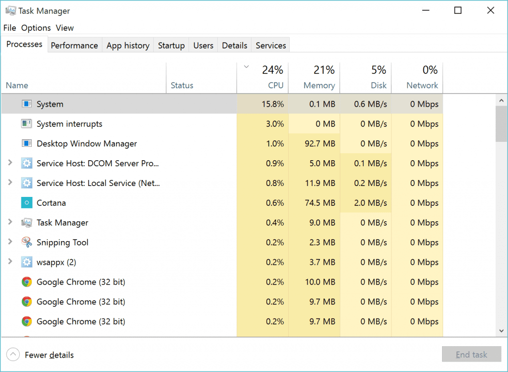 Idle Cpu usage